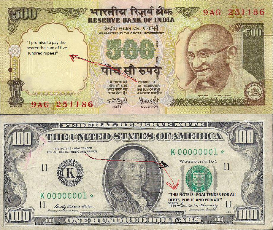 Real story of American Dollar v/s Indian Rupee